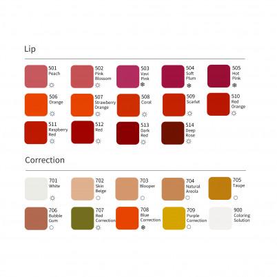 Pigment Micropigmentare buze SEPIA Lip Soft Plum (10ml)